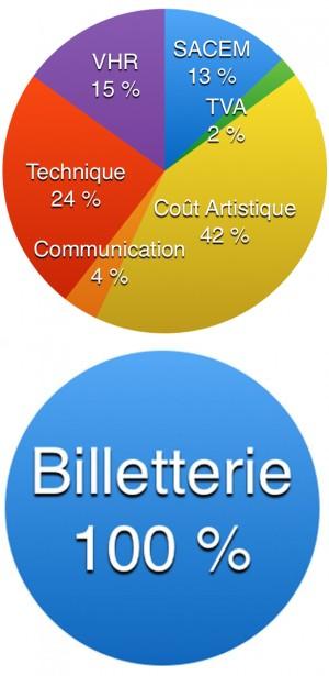 budgetPilc2